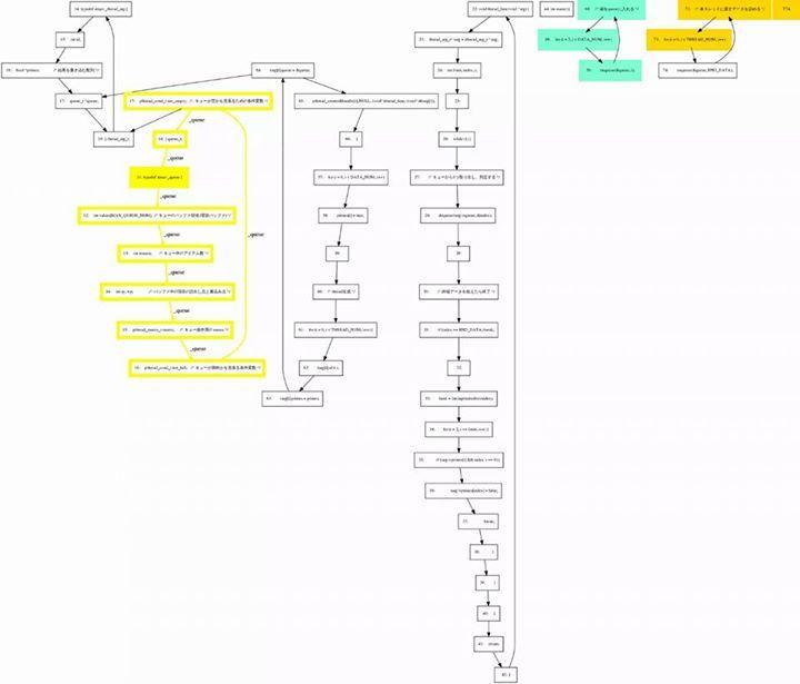 pthread task 2016_12_09_03_36_15 diff git atmp btmp index d45944d