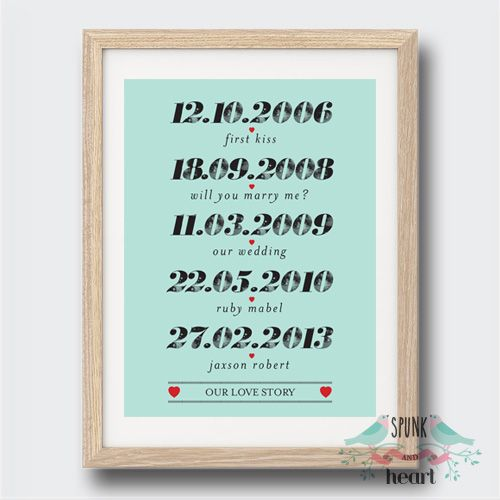 Couple Love Story Print $25.00 spunkandheart.com #wallart #love #home # happy #print #decor #loving #nursery #interiordesign #nurseryinteriordesign #mom #mum #mother #family #dates #anniversary #sunshine #newborn #baby #child #grandparent #nana #nanna #grandmother #grandfather #pop #wedding #anniversary