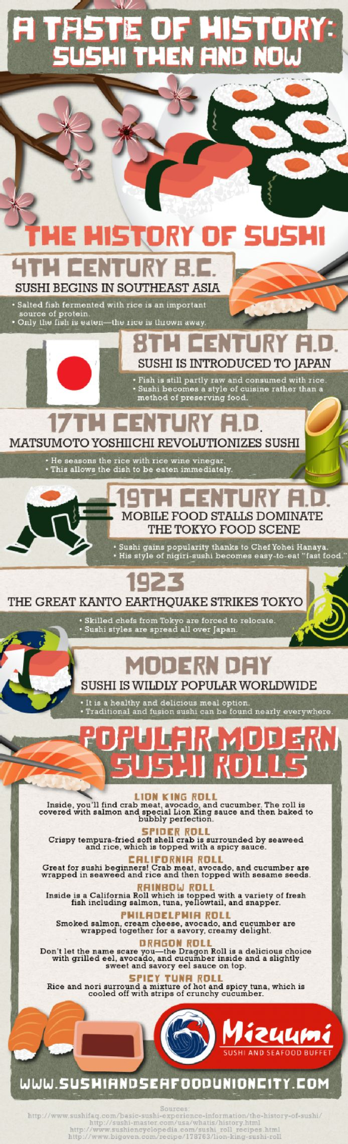 If you love #sushi, here's a quick visual #guide about the history of this world famous food - Discover more in this #infographic - http://finedininglovers.com/blog/food-drinks/the-history-of-sushi-infographic/