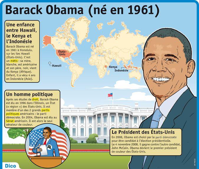 Fiche exposés : Barack Obama (né en 1961)