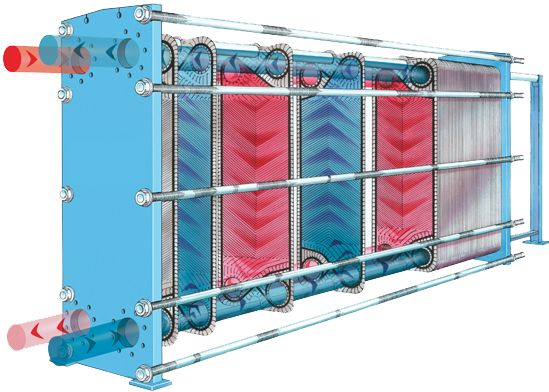 Tranter Plate Heat Exchanger, exploded view. The plate heat exchanger is a series of gasketed, embossed metal plates arranged alternately and bolted together between end frames to form channels through which hot and cold media flow. Tranter Plate Heat Exchanger Gaskets Venezuela.