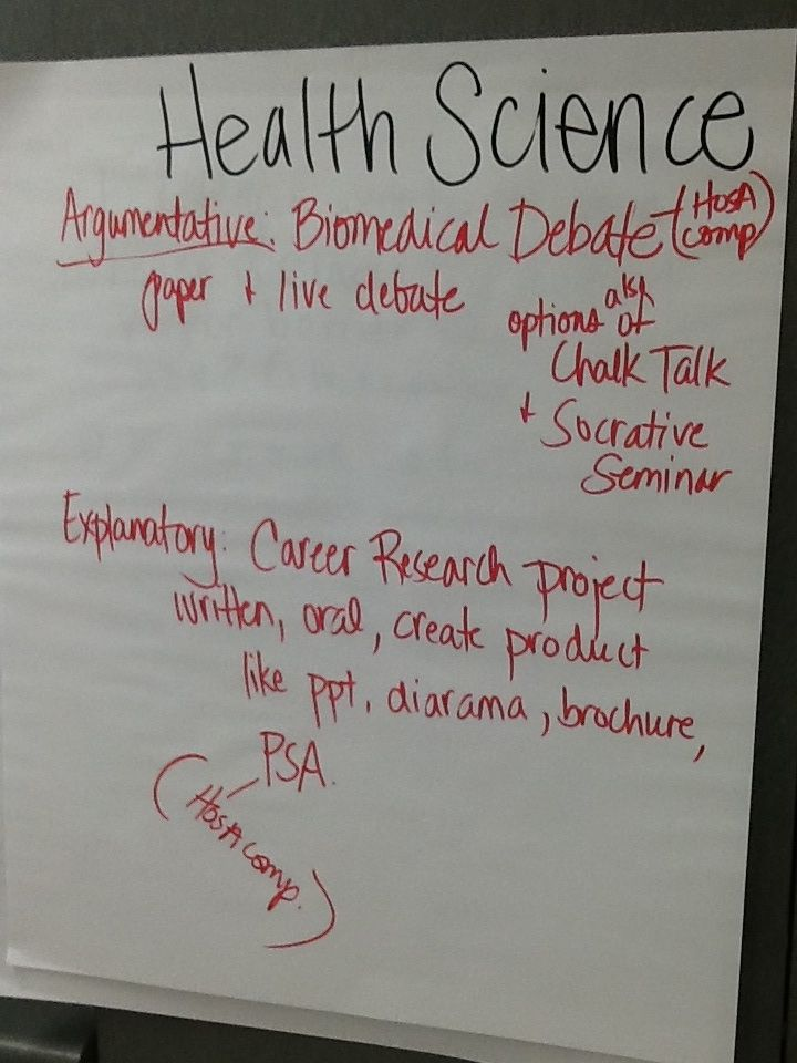 dspc science and health writing assignment