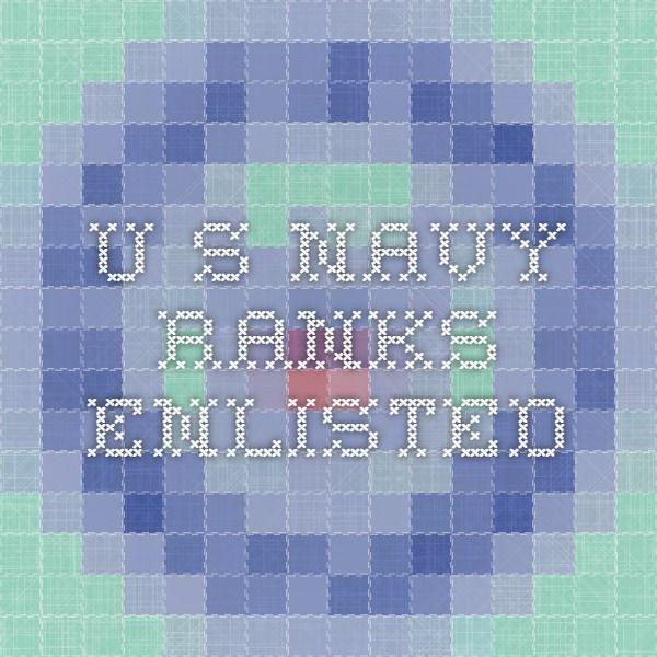 U.S. Navy Ranks - Enlisted