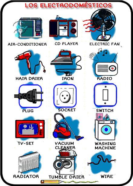 Habla ingl s ya los electrodom sticos en ingl s cosas - Electrodomesticos la casa ...