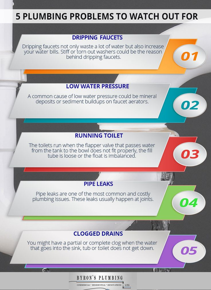 Here we share some of the most common plumbing issues that you will find in each home. You will be able to deal about these issues if you know some plumbing basics. If not, call an expert plumber, and he will be able to help you out. For more information visit here www.byronsplumbing.com