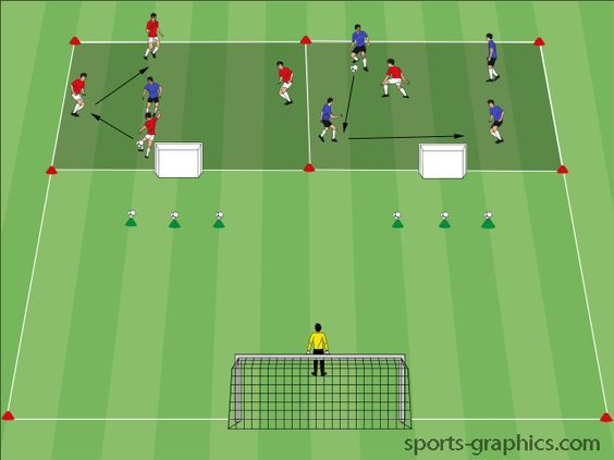 Fabulous Rondo to finish is an excellent way to bine passing and finishing practice all in one
