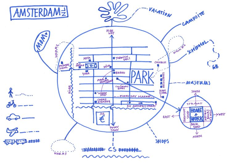WEEK#1 Hello urbanists, this handdrawn map is my neighbourhood in Amsterdam, The Netherlands. I'm currently working on a project for urban living for semi-centennials (stadsveteranen) all over the world. As a graphic designer I'm new to the subject and find it very inspiring.