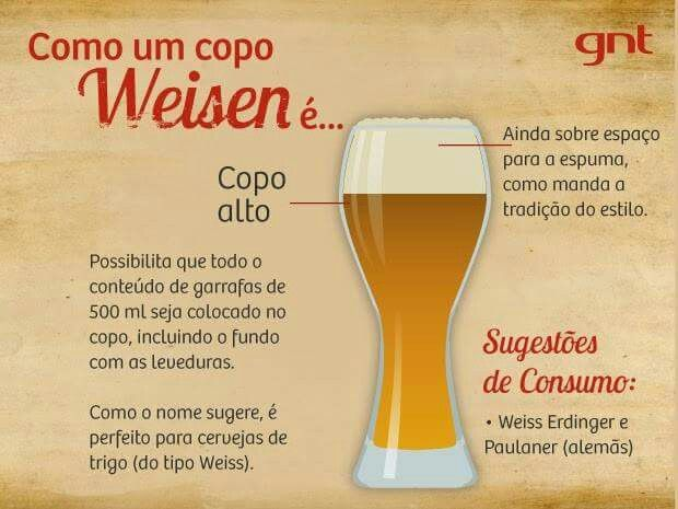 Copo Weisen