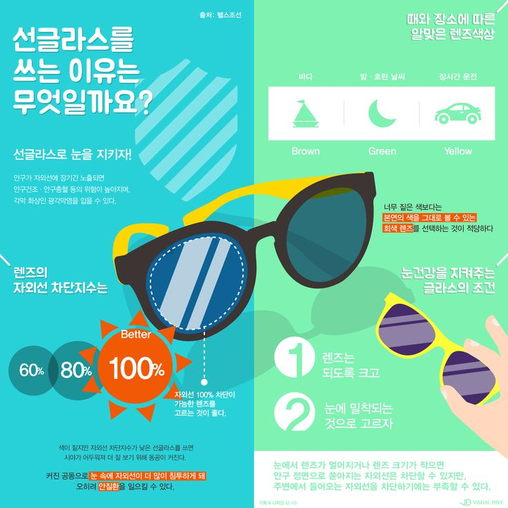 '여름 필수템' 선글라스, 때와 장소에 맞춘 착용법 [인포그래픽] #sunglass / #Infographic ⓒ 비주얼다이브 무단 복사·전재·재배포 금지