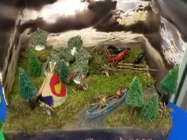 native american tribes project Native heritage project  they found that some native american populations including aleutian  we know that the eastern american tribes,.