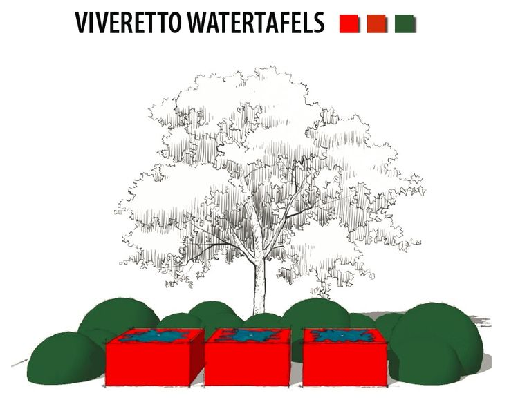 Logo van Viveretto watertafels.
