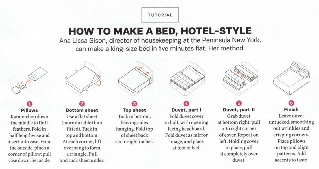 How To Make A Hotel Bed How To Create A Hotel Style