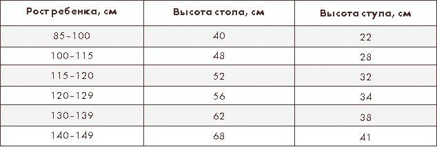 Зайцева Валентина | Альфа и омега начальной школы | Журнал «Здоровье детей» № 7/2006