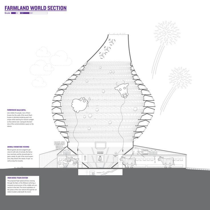 "Section through ""Farmland World"", by Allison Newmeyer: Esquema En, Esquemas En"