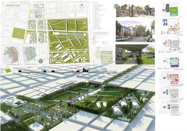 ROSARIO - Proyectos anunciados - Page 32 - SkyscraperCity