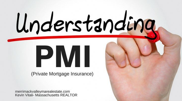 What Is Private Mortgage Insurance Do I Need Pmi How Do I Avoid