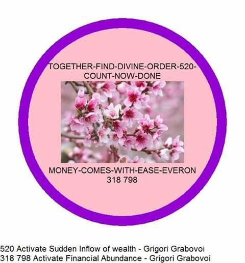 Activate Abundance