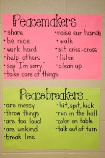 Peacemakers vs Peacebreakers - what a neat idea for classroom community from the book The Peaceful Classroom by Naomi Drew: Lee Kindergarten, Idea, Class Rules, Classroom Management, Buckets Fillers, Classroom Rules, Anchors Charts, Kid, Peace Maker