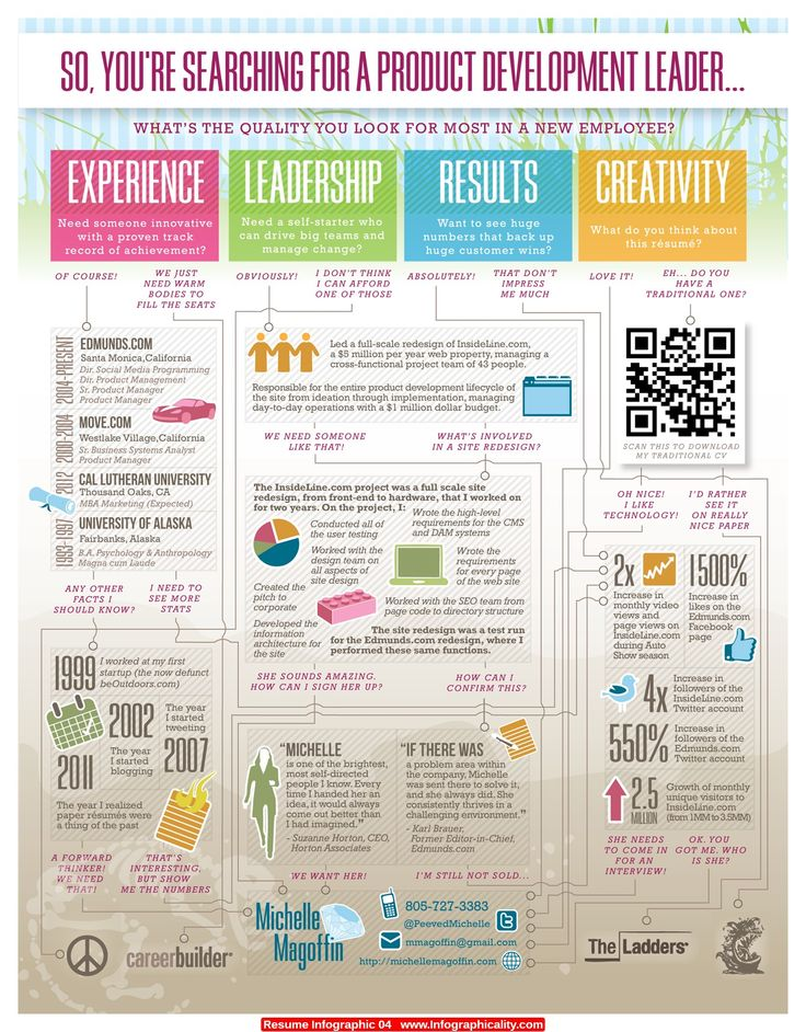 ... 160 Best Resume + Work Tips Images On Pinterest Productivity   My  Resume Sucks ...  My Resume Sucks