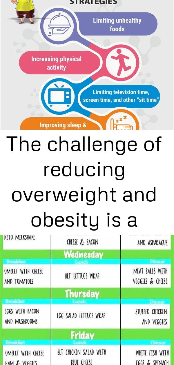 The challenge of reducing overweight and obesity is a global problem. many factors increase gaini 2