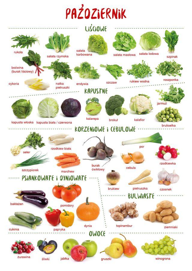 Warzywa i owoce sezonowe w październiku