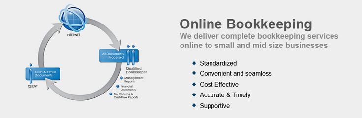 Online Bookkeeping Services get benefit from the automation of processes involving transaction.