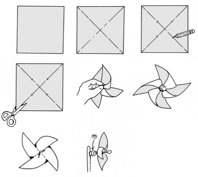 Алгоритм изготовления открытки, юбилеем папе