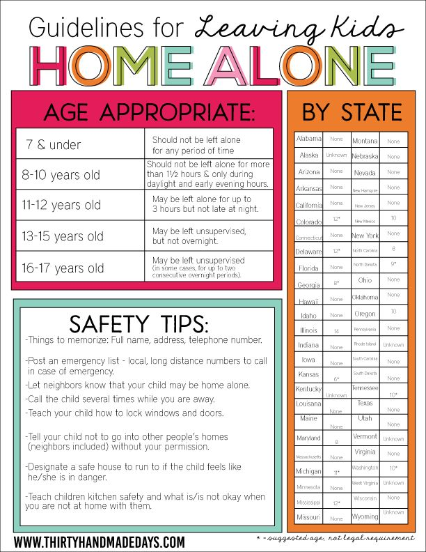 Guidelines for Leaving Kids Home Alone with Printable - simple ideas for allowing kids to stay home alone.