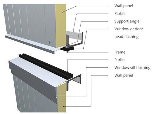 Kian Sandwich Panel Service Larch Cladding Insulated
