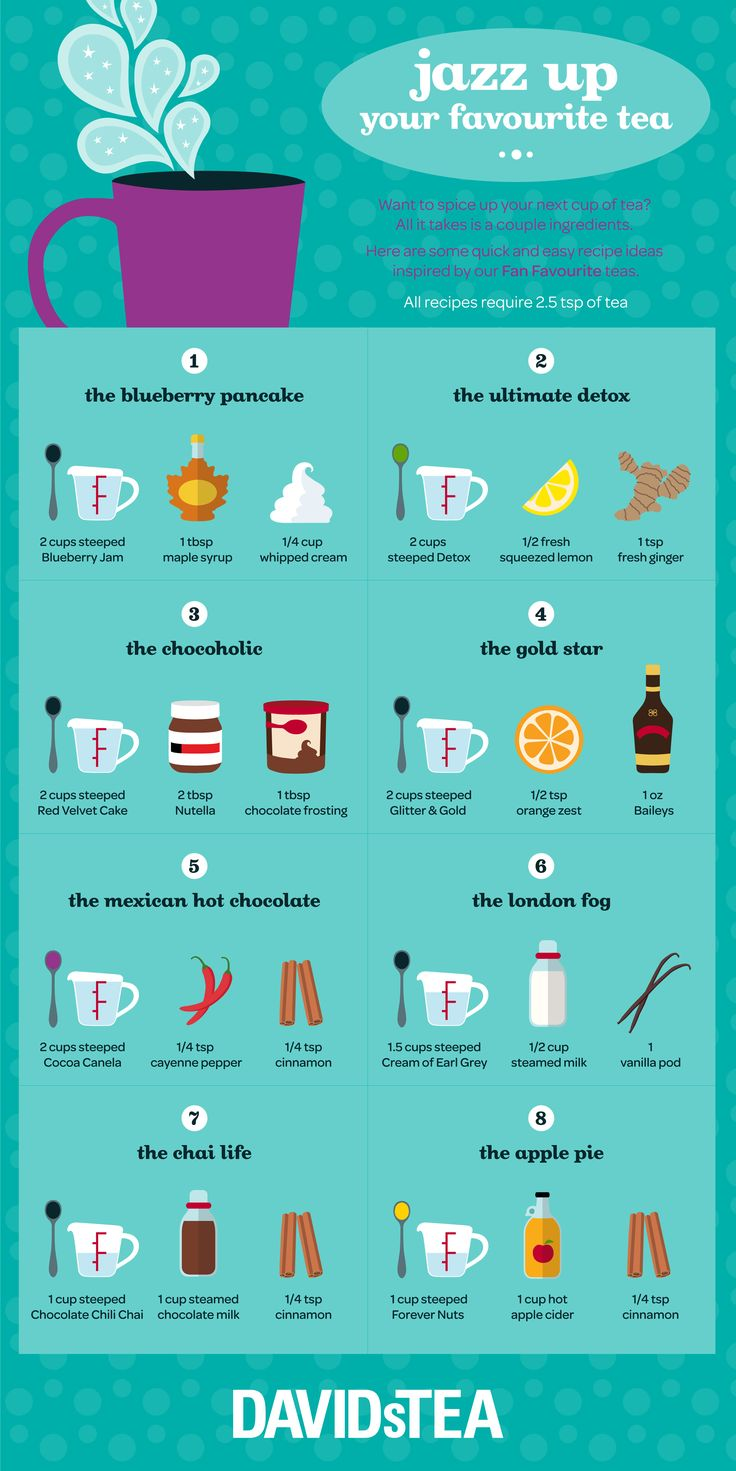 Eight easy recipes to jazz up some of your favourite teas!