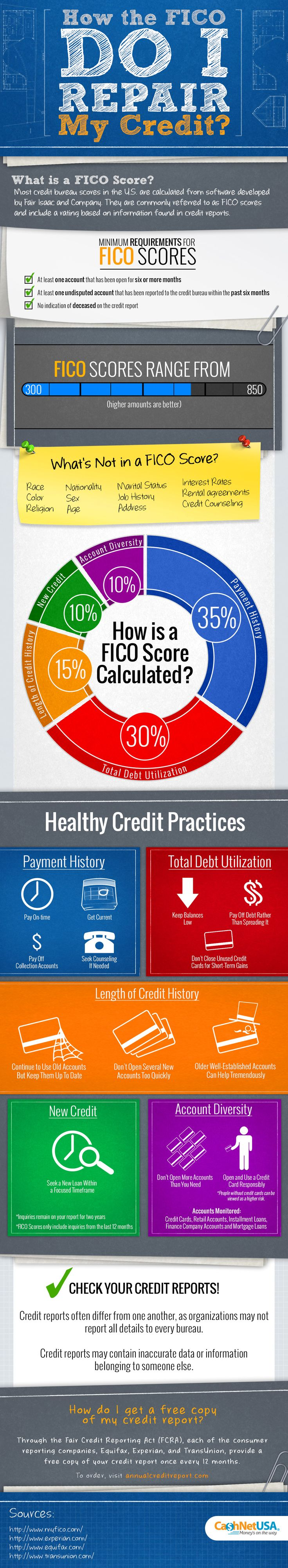 How the FICO Do I Repair My Credit? Brought to you by cashnetusa.com http://www.cashnetusa.com/blog/how-the-fico-do-i-repair-my-credit-score/