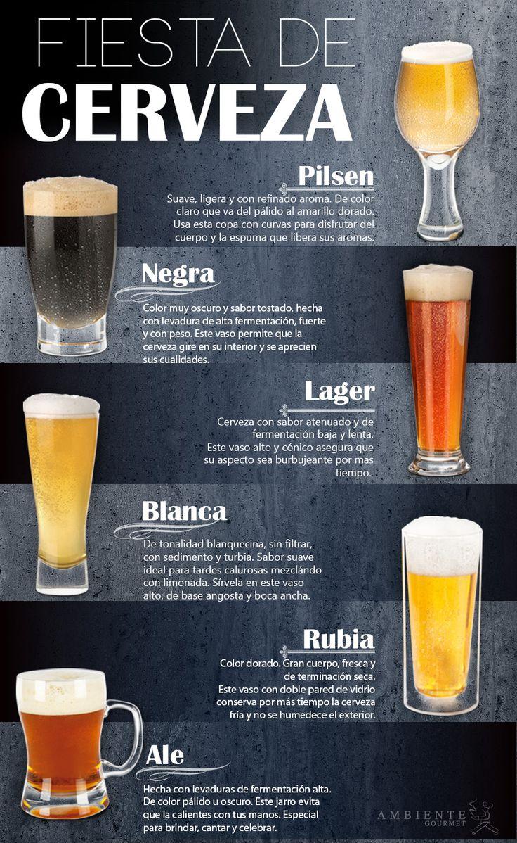 Convierte en todo uno experto para celebrar una fiesta de #cerveza