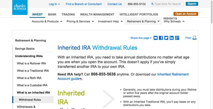 Inherited IRA Rules | Traditional and Roth IRA Withdrawal Rules