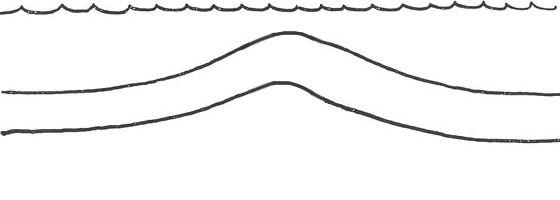 best 25  divergent boundary ideas on pinterest