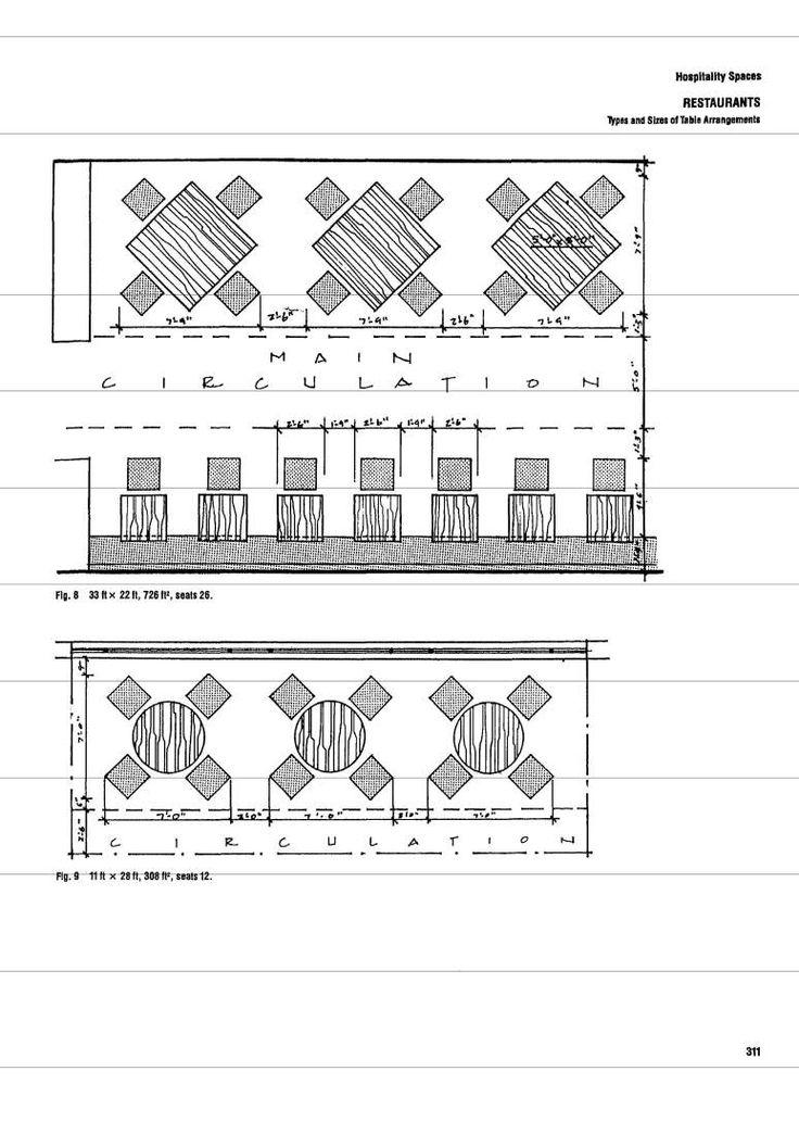 types and sizes of table arrangements for design. Black Bedroom Furniture Sets. Home Design Ideas