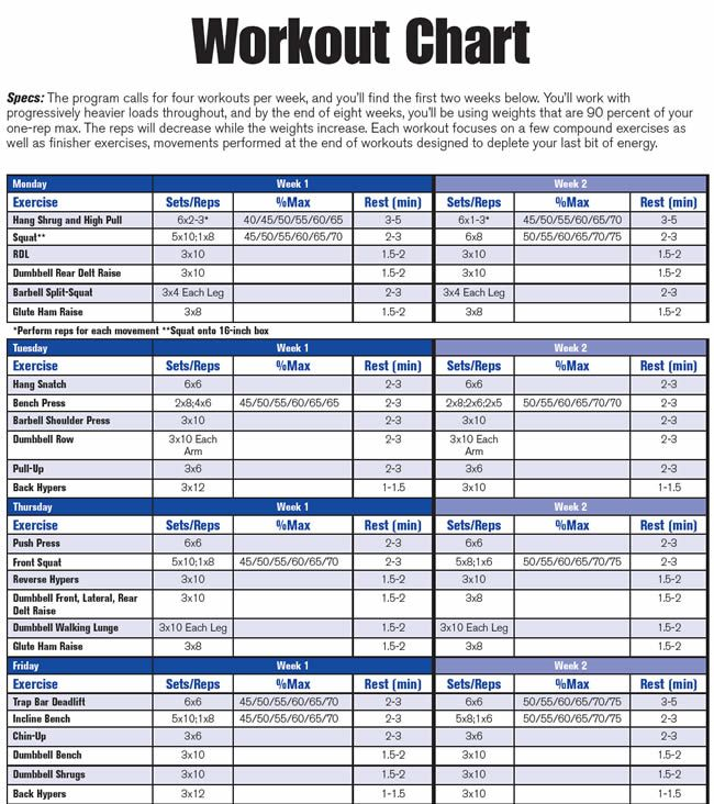 The  Best Weight Training Schedule Ideas On   Weight