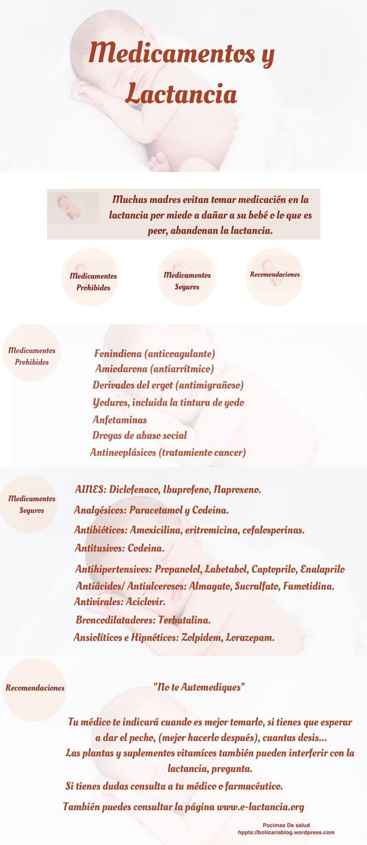 Lactancia y Medicamentos | Pócimas de Salud