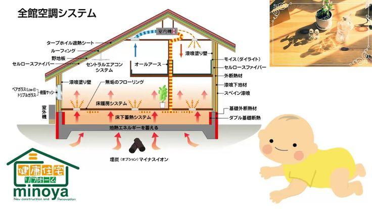 全館空調・自然素材の家 三重県みのや リフォーム・リノベーション 高断熱・低燃費の家