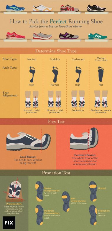 For picking out the perfect pair of running shoes. | These 29 Diagrams Are All You Need To Get In Shape