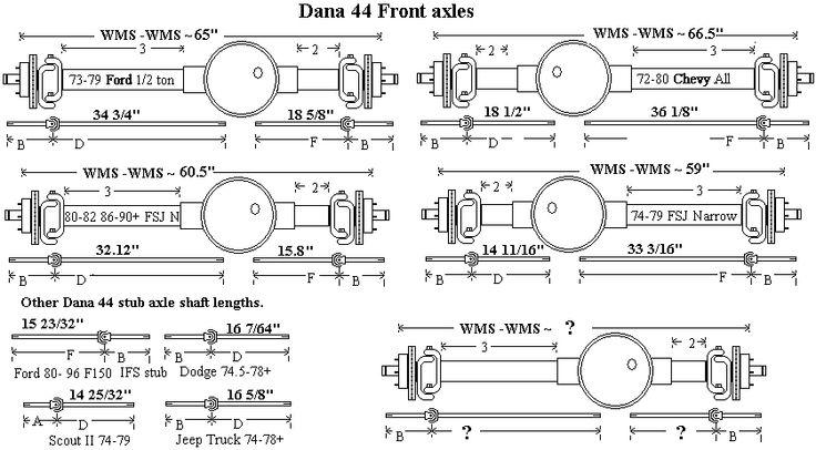 Wagoneer front axle width datsun 4x4 pinterest 4x4 Simplisafe z wave