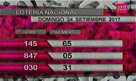 #LoteriaNacional de Costa Rica sorteo 4,459 del Domingo 24/9/2017. ¡Descarga lista de premios!