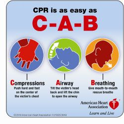 ABCs changed to CAB In 2010, the American Heart Association changed its long-held acronym of ABC to CAB — circulation, airway, breathing — to help people remember the order to perform the steps of CPR. This change emphasizes the importance of chest compressions to help keep blood flowing through the heart and to the brain. http://www.mayoclinic.com/health/first-aid-cpr/FA00061