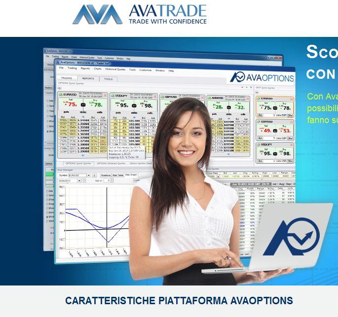 Open a demo account AVA Options