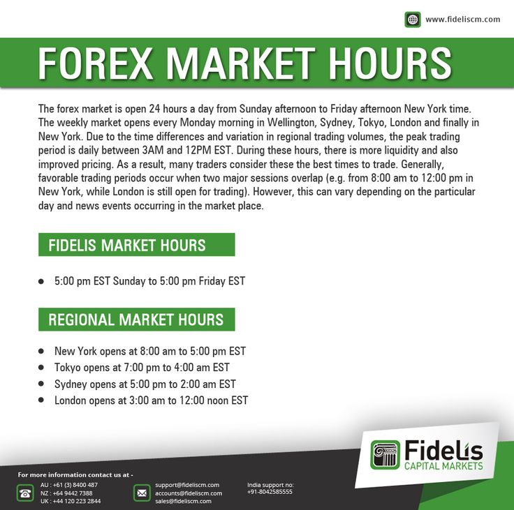 Forex trading hours monday friday