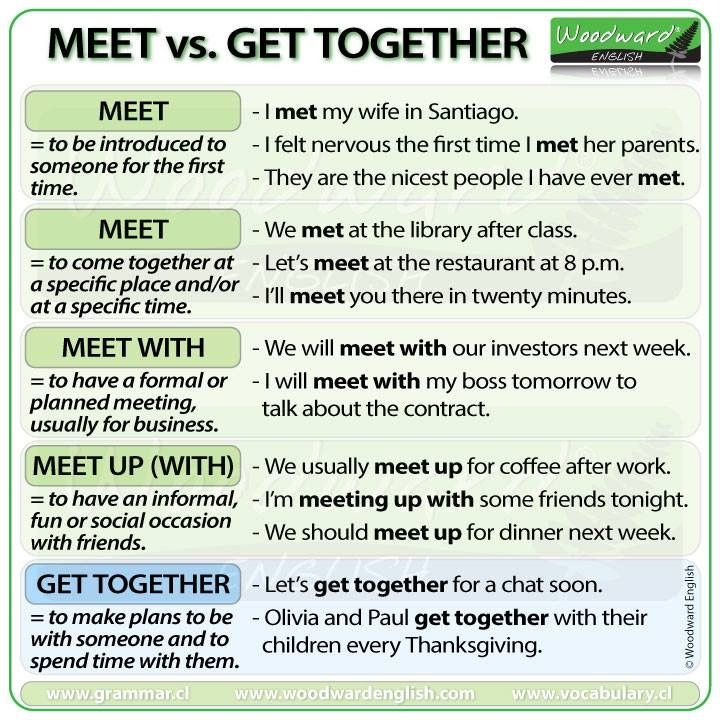 Meet vs. Get Together