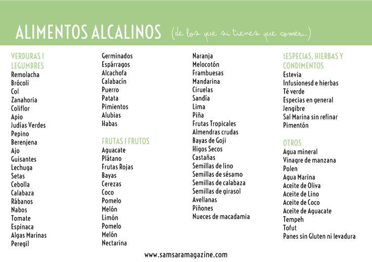 Descubre los alimentos alcalinos y ácidos, pero sobre todo descubre nuestra opinión sobre la dieta alcalina http://www.samsaramagazine.com/la-dieta-alcalina-la-panacea-para-tu-salud/