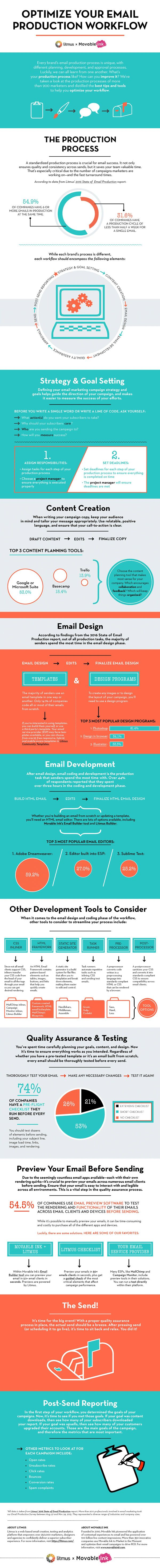 Optmize-Your-Email-Production-Workflow-001