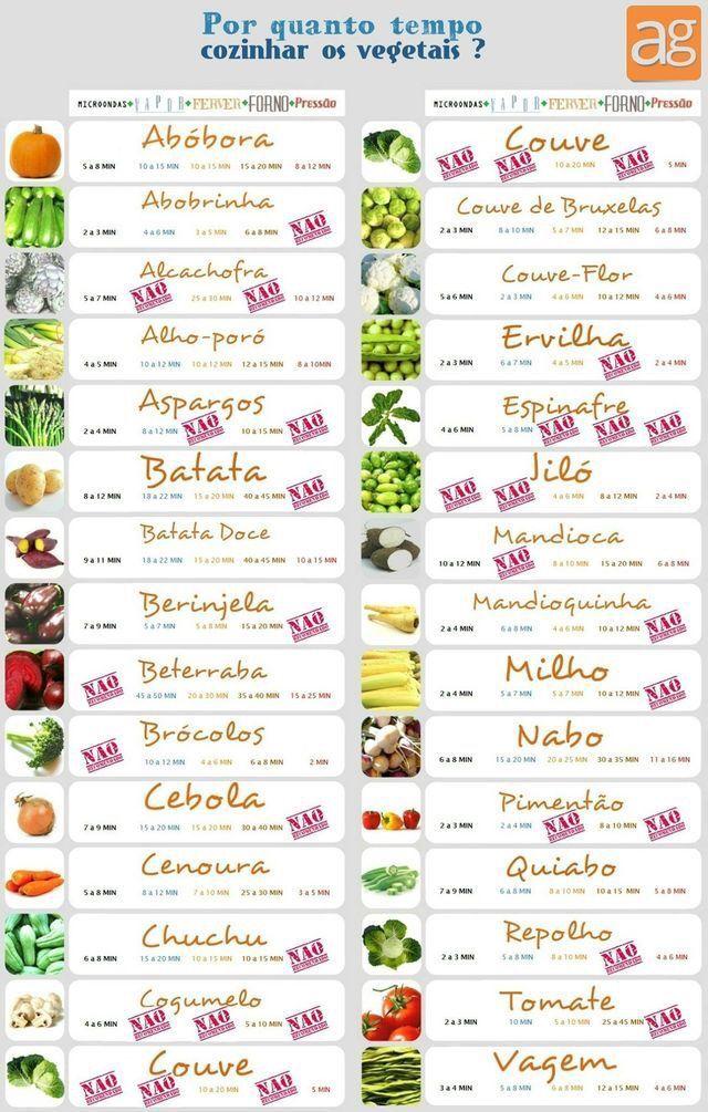 Dieta Para Perder Gordura Abdominal Como Perder Barriga Em 3