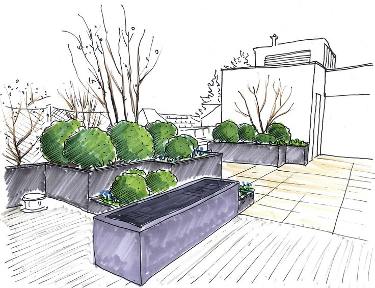 Best Garden Design Images On Pinterest Landscaping Gardens