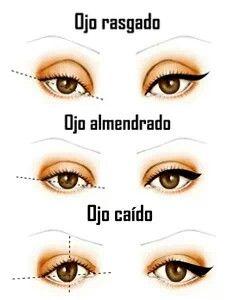 Cómo delinear tus ojos de acuerdo a su forma